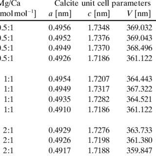 (PDF) Kralj Chem Eur J 2004