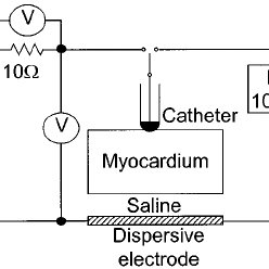 """(PDF) """"Using electrical impedance to predict catheter"""