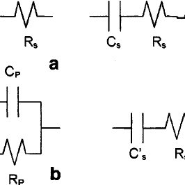 Series resistance and series capacitance measured for n