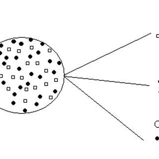 (PDF) Diseños experimentales: breve semblanza de su