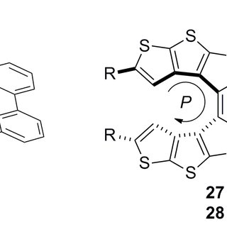 Scheme 23. (P,P)-helicene cycloamide dimer 120 catalyzed