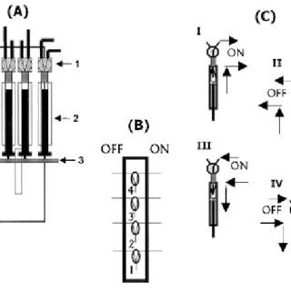 Multisyringe single point flow injection titration (MS