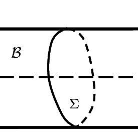 (PDF) Cosserat-Type Rods