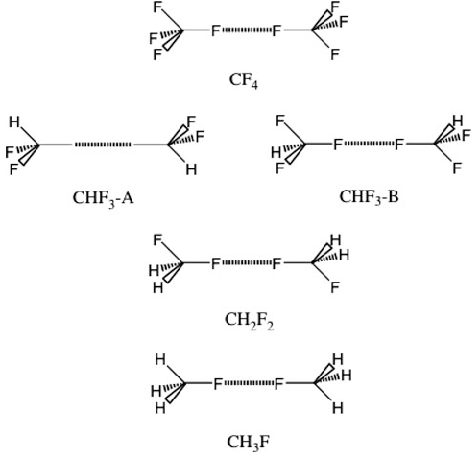 Relative orientation of the two fragments in the CF 4