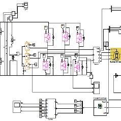 Simulation diagram of fuzzy based resonant pole inverter