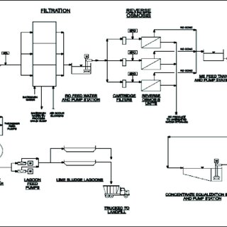 (PDF) Laboratory Study for Evaluating Performance of Unit