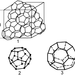 Gas-hydrate crystal lattice of the structure II: (1) unit