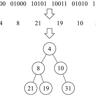 (PDF) Automatically Generated Algorithms for the Vertex