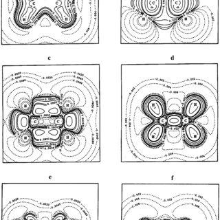 Contour line diagram of the electron density distribution
