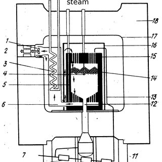 Concept scheme of a TWR with one burning fuel rod