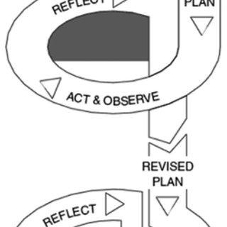 (PDF) Barriers and facilitators to using digital