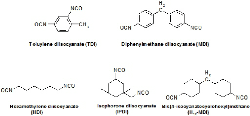 Industrially used aromatic and aliphatic isocyanates   Download Scientific Diagram