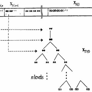 (PDF) Wavelet based vector quantization with treecode
