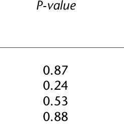 (PDF) Association study of myo-inositol monophosphatase 2