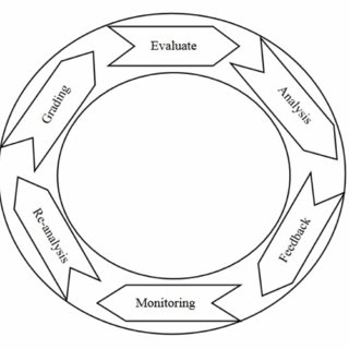 (PDF) A Framework for Collaborative and Convenient
