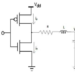 CMOS Inverter Driving RLC Load A fast input ramp with