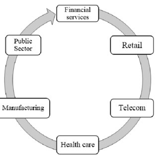 (PDF) Business Strategy with Exploratory & Exploitative