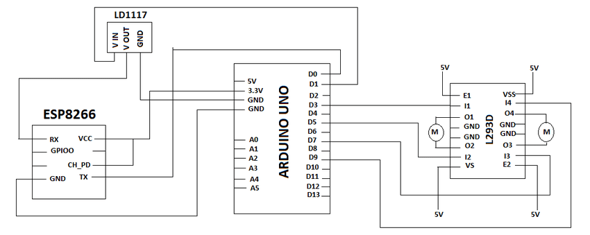 Circuit diagram for connecting the Microcontroller