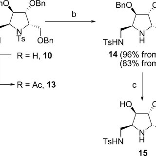 Scheme 2 Reagents and conditions: (a) Ac 2 O, DMAP