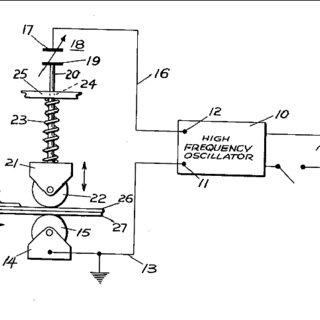 Induction welding process; susceptor and susceptorless