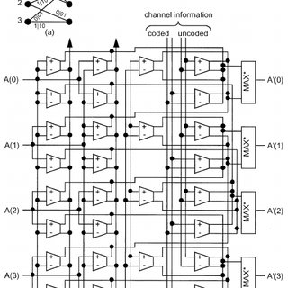 System block diagrams of two alternative receiver