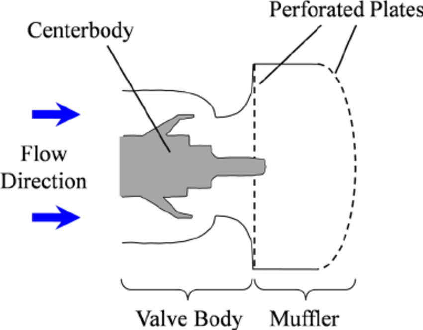 (Color online) Schematic of pneumatic bleed valve assembly