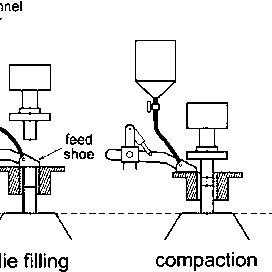 Single phase laminar flow versus segmented flow (Yen et al