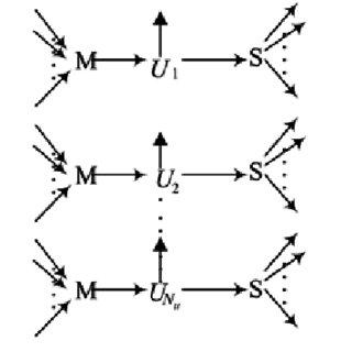 (PDF) Simultaneous Optimal Integration of Water