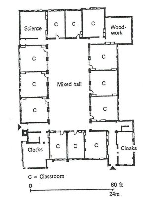 A typical layout plan of a Victorian school (a) and an image of a | Download Scientific Diagram