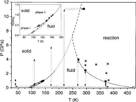 propylene phase diagram vauxhall vectra abs wiring schematic