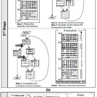 (PDF) A Review Paper on Low Power Embedded System Design