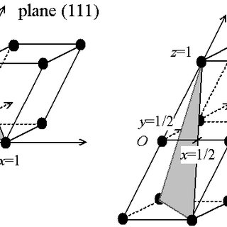 Elastic predictor/plastic corrector or return mapping