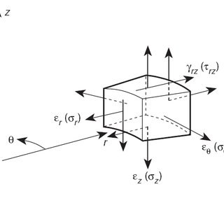 (PDF) Finite elements for large deformation solid