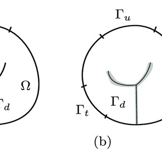 (PDF) Computational modelling of multiple crack growth: a