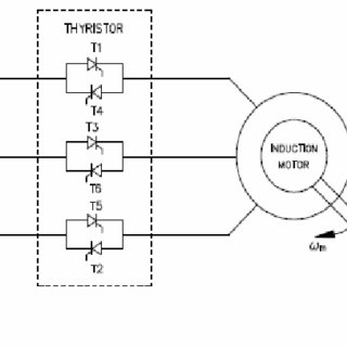 (PDF) A Novel Control Strategy of Thyristorised Medium