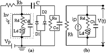 Partial energy level diagram for neon gas and electrode