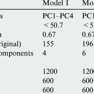 (PDF) A comparative performance evaluation of neural