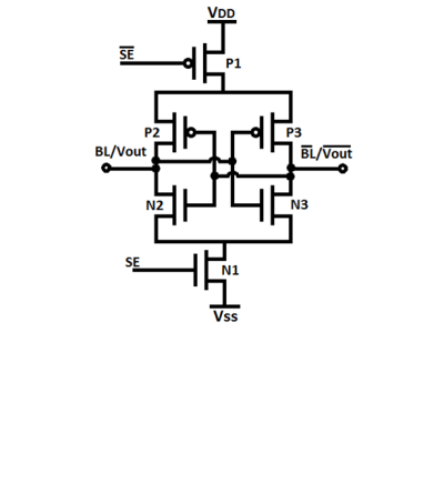 What is the basic idea behind the SRAM sense amplifier