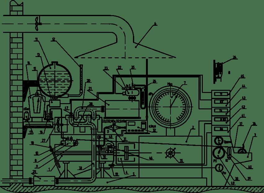 1 – Scheme of Engine Test Bench: 1