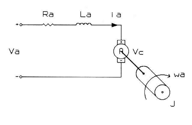 Electrical Circuit DC Motor (