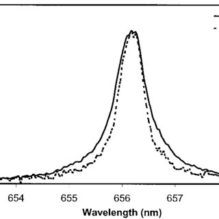 LIBS spectra of Al alloy recorded at 25-mJ laser energy