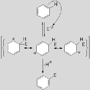 (PDF) Manual de Prácticas de Laboratorio de Química