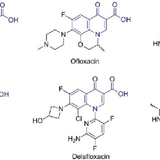 (PDF) ChemInform Abstract: Green Synthesis and