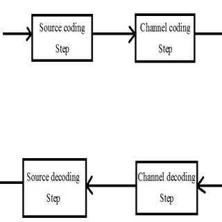 Waveforms for illustrating the TIPA-BPSK scheme