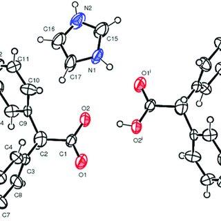 Solubility curve of IDA in methanol, ethanol, acetonitrile