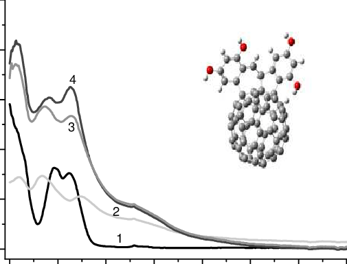 UV spectra of 1-oxyresveratrol (oxy) soluble on water, 2