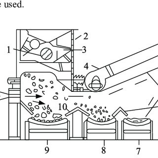 18. Air separator for household waste separation in