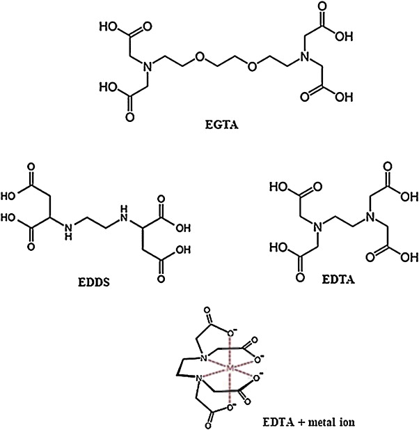 Chemical structures of EGTA, EDTA and EDDS and an example