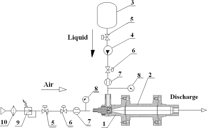 Layout of the experimental setup. (1) Microbubble