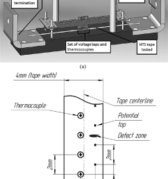 the sketch of the test setup used for measuring local temperature and voltage distribution wires [ 850 x 1287 Pixel ]